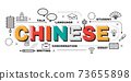 Design Concept Of Word CHINESE Website Banner. 73655898