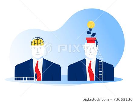 Big head human think growth mindset different fixed mindset concept . 73668130