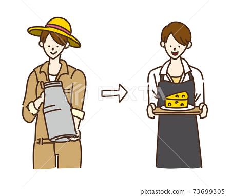 第六產業化第六產業商業化加工插圖婦女 73699305
