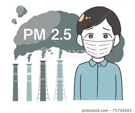 工廠廢氣PM2.5面罩人 73708883