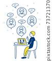 Illustration of remote work 73721370