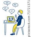 Illustration of remote work 73721371