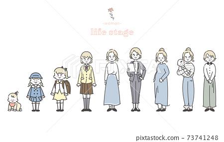女人的生命階段的插圖 73741248