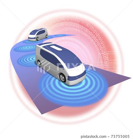 5G 고속 대용량 네트워크로 바뀌는 자동 운전의 세계 일러스트 (변형 있음) 73755005