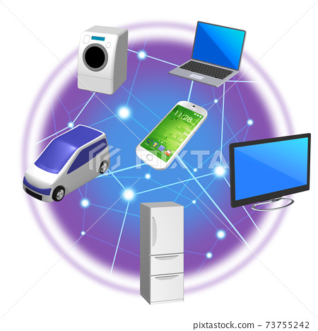 Illustration of the world of IoT that changes with 5G high-speed and large-capacity networks (with variations) 73755242