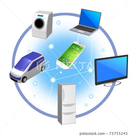 5G 고속 대용량 네트워크에서 변화 IoT 세계 일러스트 (변형 있음) 73755243
