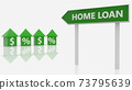 Signpost with home loan concept 73795639
