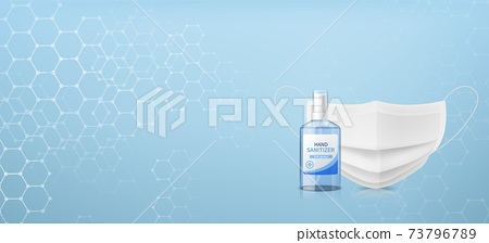 Sanitizer and medical mask background. Coronavirus protect horizontal backdrop, covid-19 and flu viruses protection, nose textile filter and antibacterial barrier vector isolated poster 73796789