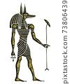 God of Ancient Egypt - Anubis 73806439