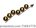 Ethereum coins on an arrow going up 73893779