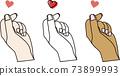 手指心套 73899993