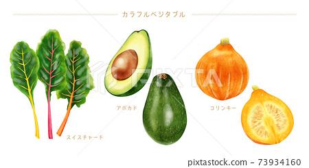 水彩插圖多彩蔬菜集 73934160