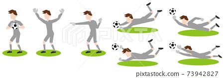 比賽中足球運動員(門將)的狀態 73942827