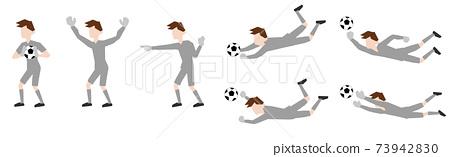 比賽中足球運動員(門將)的狀態 73942830