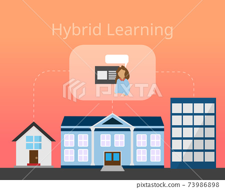 Hybrid Learning model for learning from any place at the same time vector 73986898