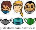 Various masks 73989531