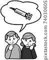 老年人考慮接種疫苗 74030605