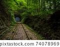 Former Japanese National Railways Kurayoshi Line Taikyuji Station Ruins-Kurayoshi Line Discontinued Bamboo Forest (August 2020) 74078969
