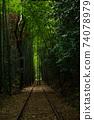 Former Japanese National Railways Kurayoshi Line Taikyuji Station Ruins-Kurayoshi Line Discontinued Bamboo Forest (August 2020) 74078979