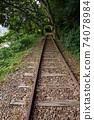 Former Japanese National Railways Kurayoshi Line Taikyuji Station Ruins-Kurayoshi Line Discontinued Bamboo Forest (August 2020) 74078984