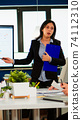 Female project manager holding financial meeting showing statistical graphs 74112310