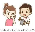 一位男護士採訪的年輕女子(焦慮的臉) 74120875