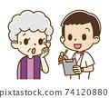 남성 간호사로부터 문진을받는 노인 여성 (불안 얼굴) 74120880