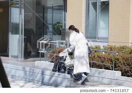 輪椅醫院入口自動門 74131857