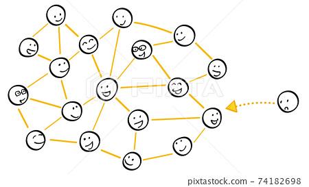 막대기 인간 관계의 네트워크와 신규 가입 74182698