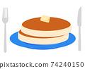 黃油煎餅圖 74240150