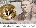 bitcoin and 10,000 yen bill 74285741