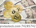 bitcoin and 10,000 yen bill 74285742