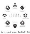 Seven Chakras Line Icons Set 74298188
