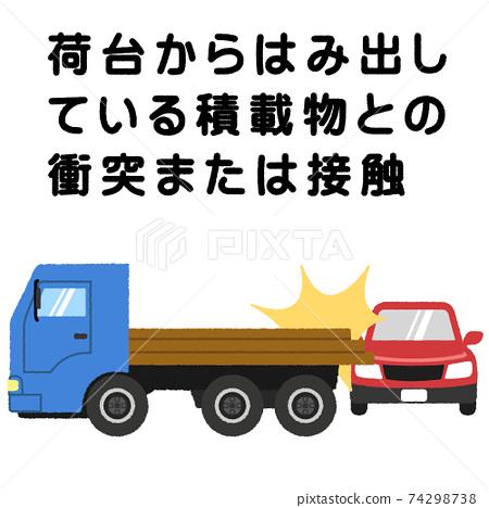交通事故圖示(碰撞/與負載接觸) 74298738
