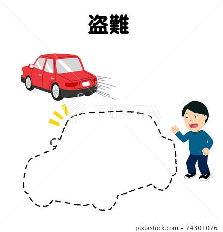 車輛保險插圖(盜竊) 74301076