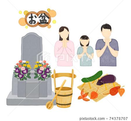奧本圖集家庭探訪墳墓 74378707