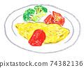 Omelette 74382136
