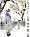 """月月吉俊(Yoshitoshi Tsukioka)月球的一百個方面"""" Yukaku"""" Kuruwa no Tsuki 74465904"""