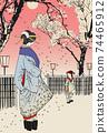 """月月吉俊(Yoshitoshi Tsukioka)月球的一百個方面"""" Yukaku"""" Kuruwa no Tsuki 74465912"""