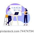 Presentation work schedule on board, disscusing and explain 74474794