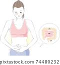 腸道活動 74480232