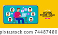 Work from home, Social Distancing concept , Stop Covid -19, People keeping distance for infection risk and disease, Coronavirus, Cartoon Character, Vector Illustration. 74487480