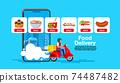 Food Delivery Banner Design, Flat design ,Online order, app, vector illustration. 74487482