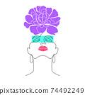 minimal woman face 74492249