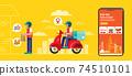 Food Delivery Banner Design, Flat design , Online order, web page , app, vector illustration. 74510101