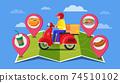 Food Delivery Banner Design, Flat design , Online order, web page , app, vector illustration. 74510102
