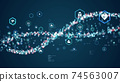 Medical technology gene therapy 74563007