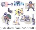小偷與安全 74566603