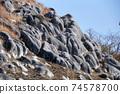 Hiraodai Nature Park 74578700