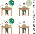 가정 학습을하는 여자 [온라인 수업 온라인 학습 · 가정 · 회선 빠짐 · 학원 · 원격] 일러스트 74589364